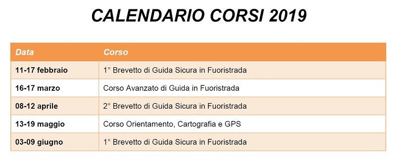 Calendario Corsi.Calendario Corsi 2019 Club 4x4 Evoluzione